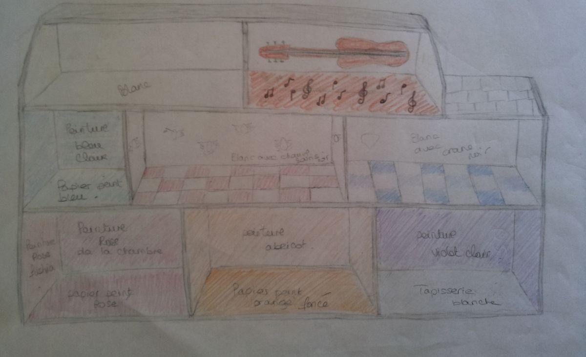 Ensuite il faut penser la décoration. Pour ma part j'ai fait plusieurs dessins car j'ai eu d'autres idées plus tard qui me sont venues à l'esprit