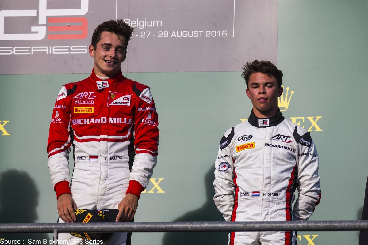 Les pilotes ART Grand Prix trustent les victoires et podiums en GP3