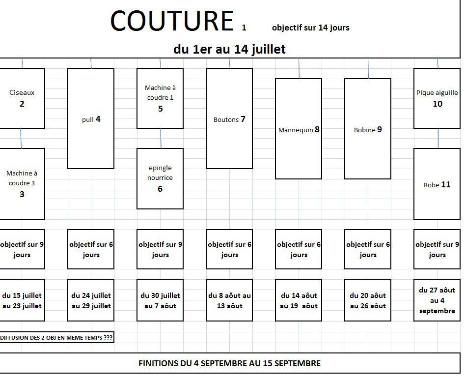 """SAL """"Ma Petite Couture"""" - le point à J - 2"""