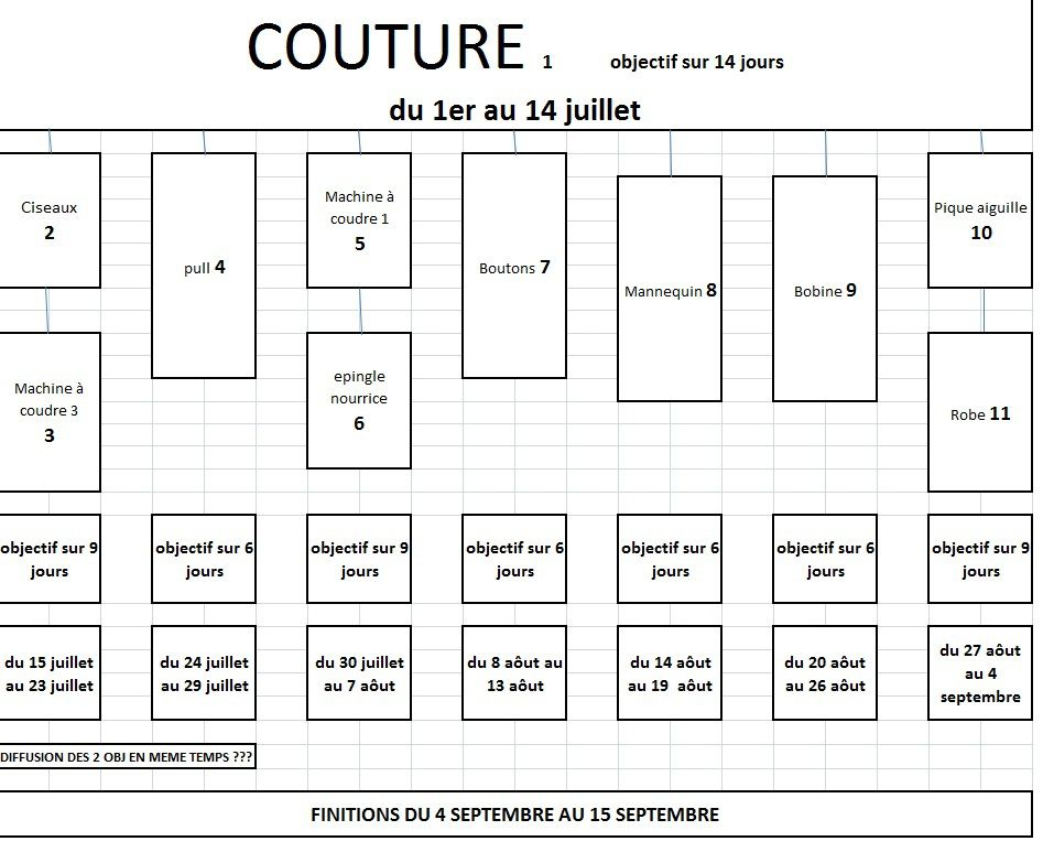 SAL&quot&#x3B;Ma petite couture&quot&#x3B;