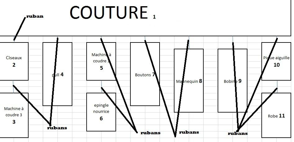 """SAL """"Ma Petite Couture"""" Les finitions"""