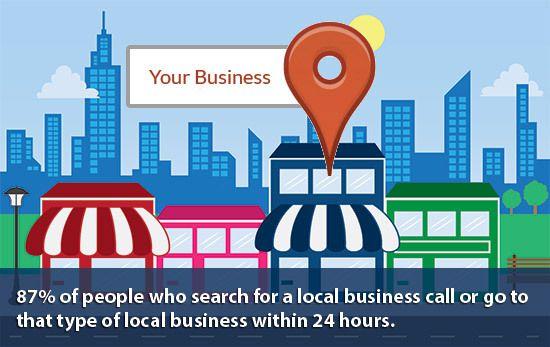 Peut on inventer dans la pratique un business local qui permette chacun de - Vivre dans un local commercial ...