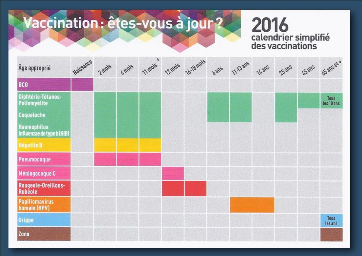 Calendrier vaccinal 2016...