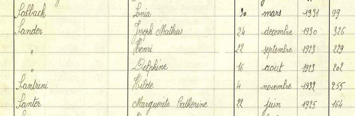 Nés à Algringen (Algrange) et morts pour la France entre 1939 et 1945