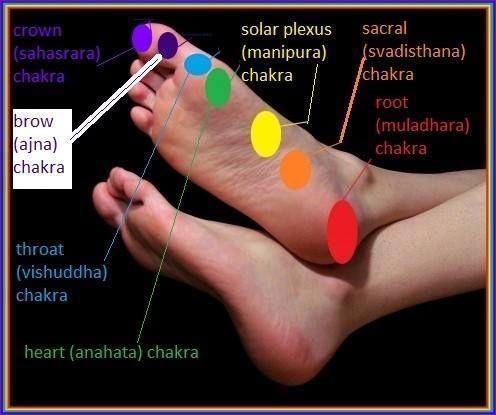 Prochaine animation gratuite: Massage tantrique des pieds.