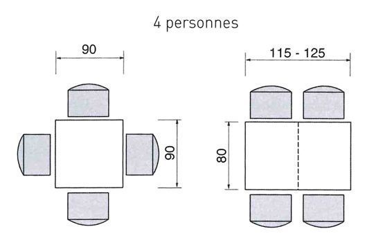dimensions plateau pour 4 personnes tables de. Black Bedroom Furniture Sets. Home Design Ideas