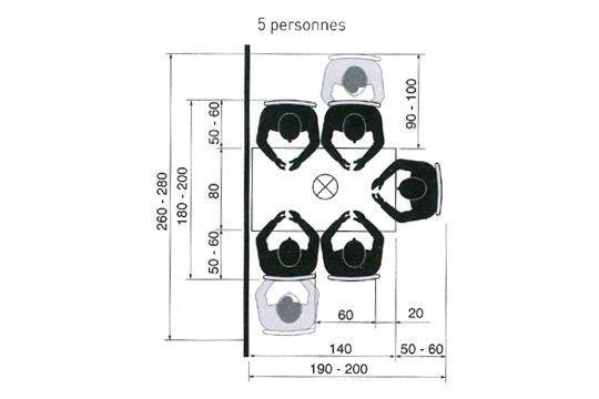 Choisir les dimensions de son plateau