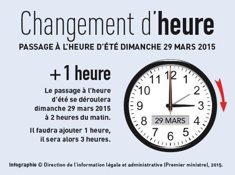 ATTENTION: HORAIRE D'ÉTÉ LA NUIT PROCHAINE