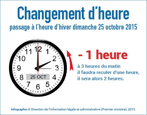 PASSAGE A L'HEURE D'HIVER DIMANCHE 25 OCTOBRE 2015