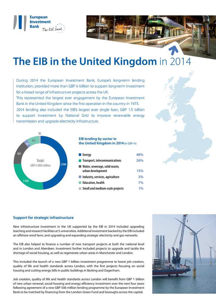 EIB investment in the UK 2014. Source: EIB