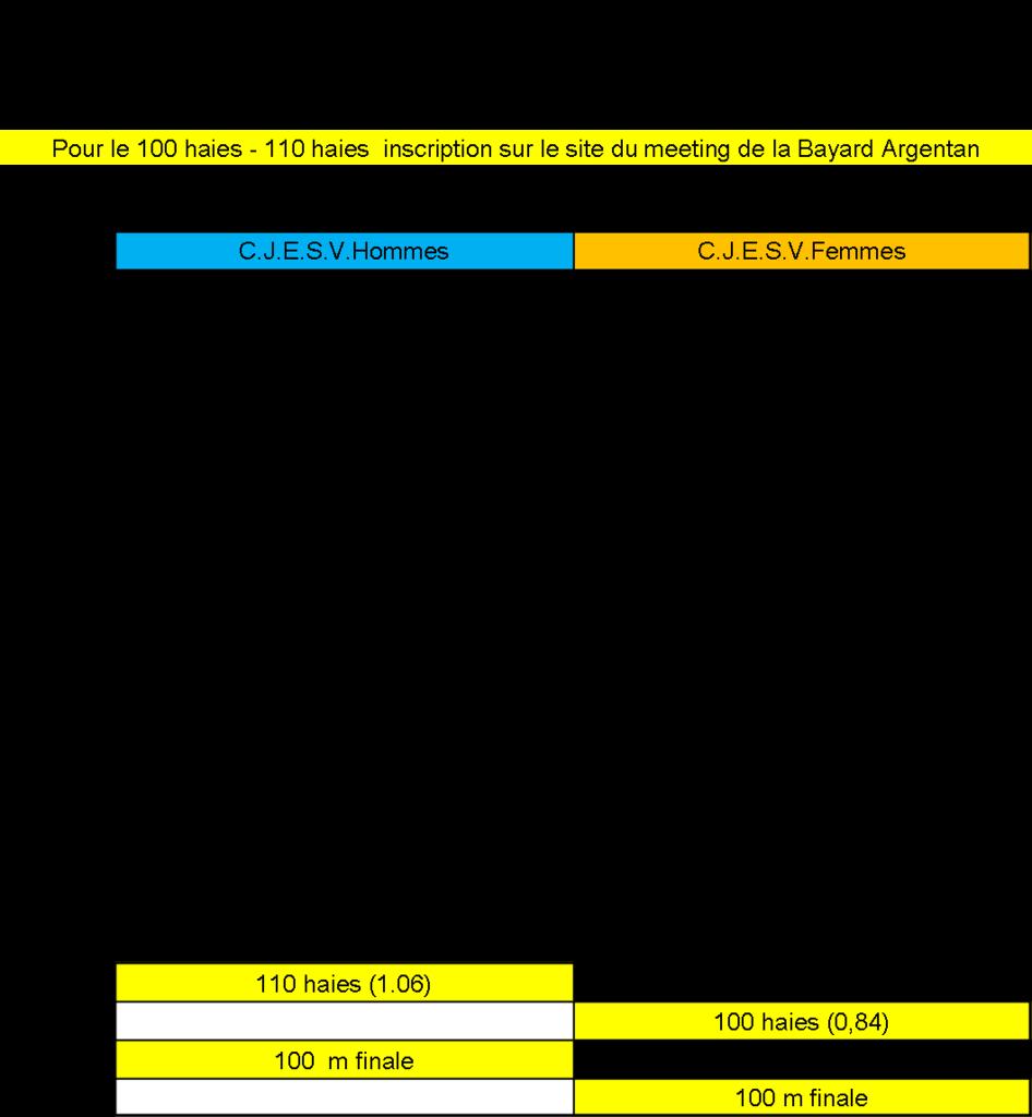 Championnats départementaux CJESM- Argentan  4 juin 2017