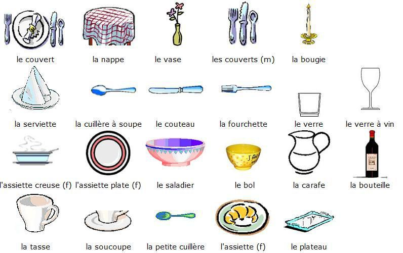 Au restaurant notreblogdefle com for Couvert de table en anglais