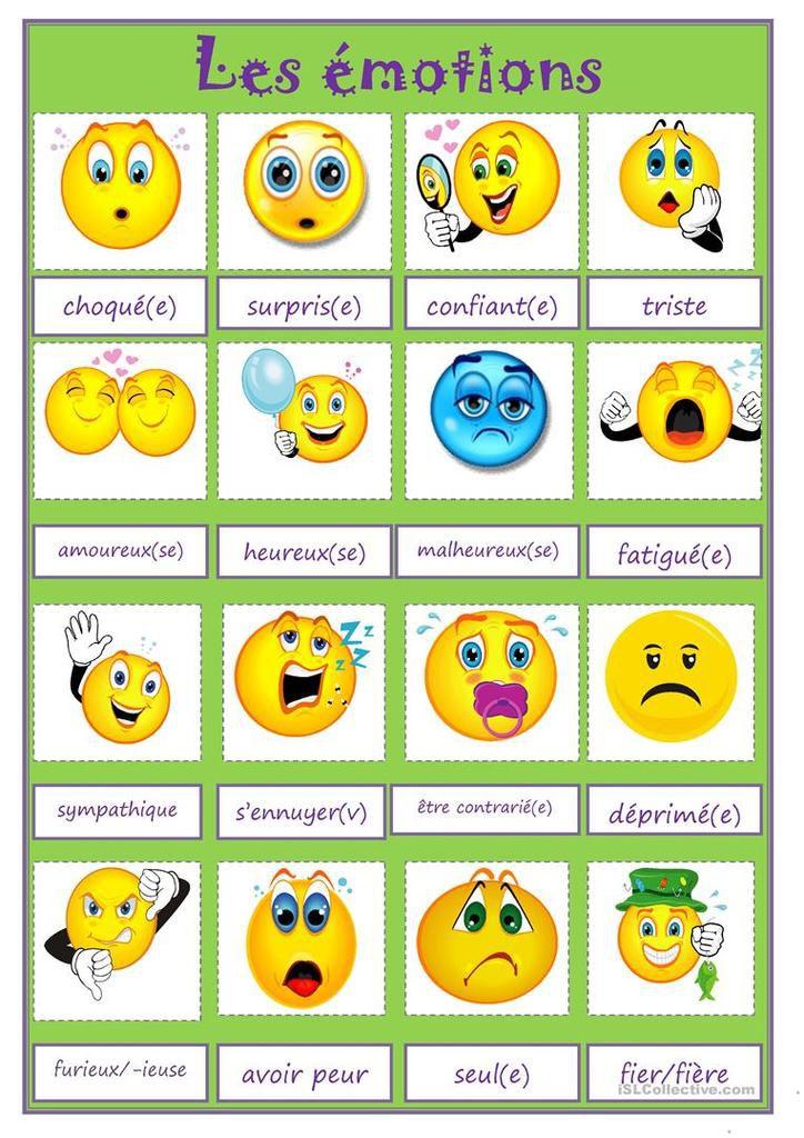 Emocje - słownictwo 3 - Francuski przy kawie