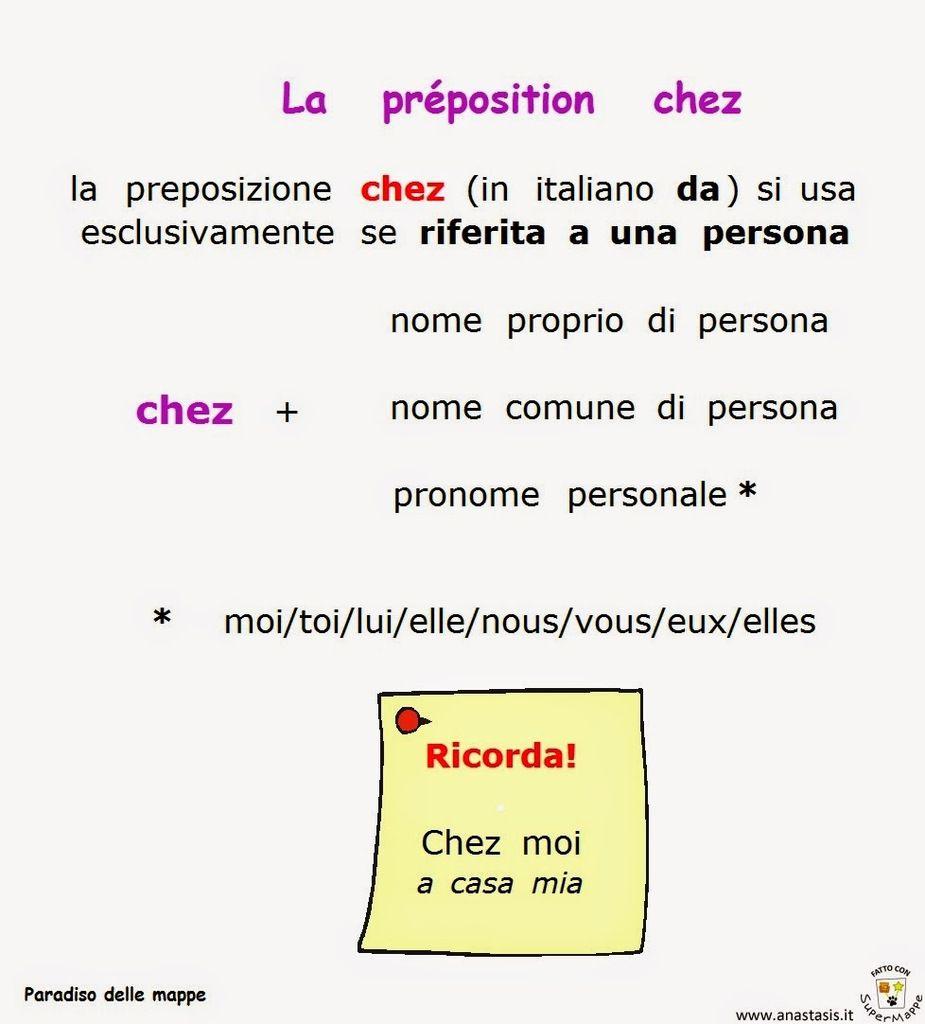 Les prépositions À, EN, AU, AUX et CHEZ