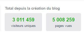 5 millions de pages visitées, ça c'est fait!