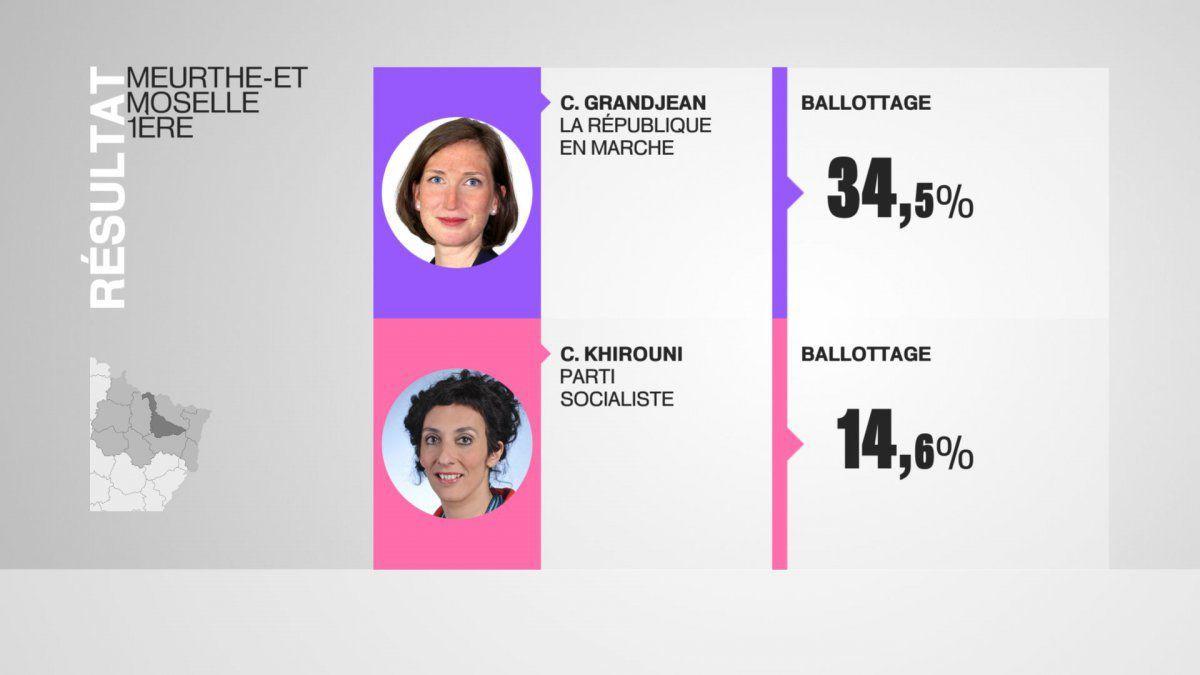 Source : France3 - Régions