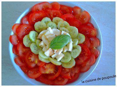 Salade tomate mozza concombre