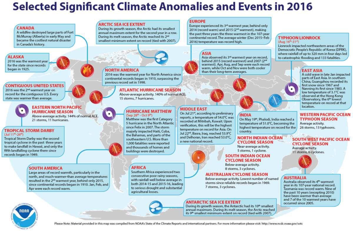 Bedeutende Klimaanomalien des Jahres 2016 Quelle: NOAA