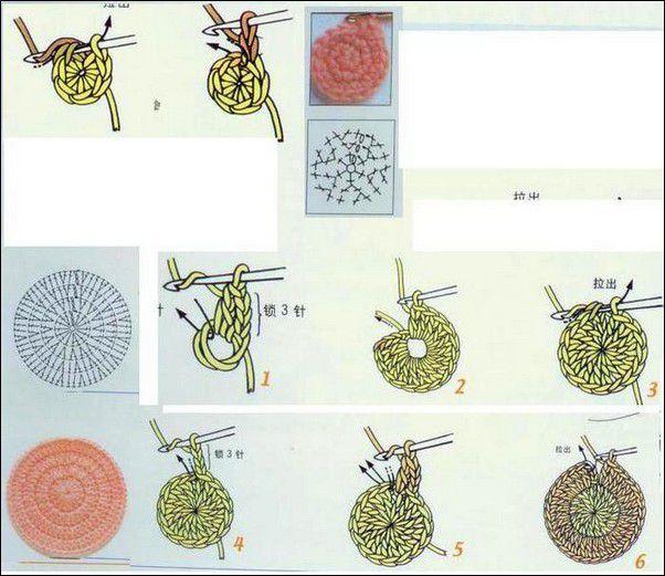 Comment réaliser un rond , 2 solutions , en mailles serrées ou en bride