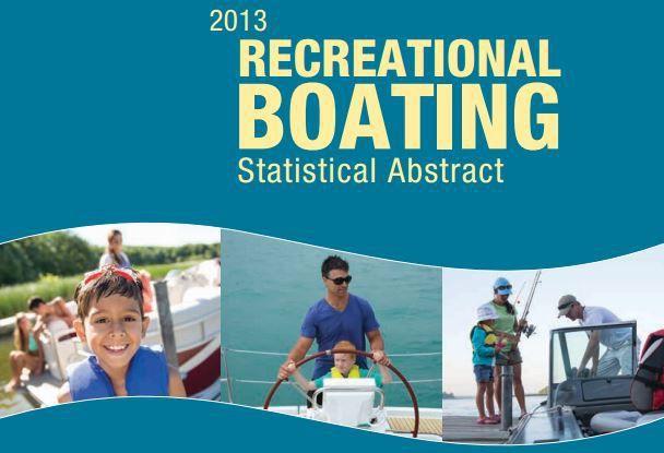 Les étonnantes statistiques américaines du marché du nautisme et de la plaisance