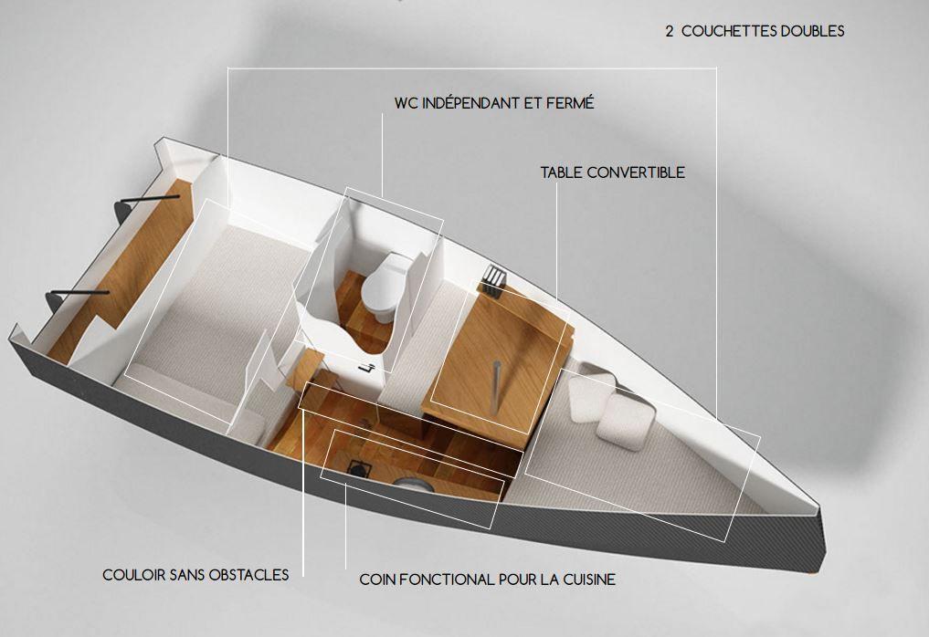 plan d'aménagement du Sarch S7