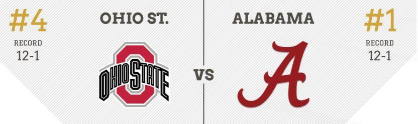 [Ven 02 Jan] Foot US (NCAA Sugar Bowl) Alabama Crimson Tide / Ohio State Buckeyes, à suivre en direct à 02h30 sur Ma Chaîne Sport !