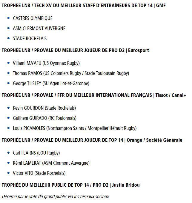 [Infos TV] La 14ème Nuit du Rugby en direct le 18/09 sur Canal + Sport !