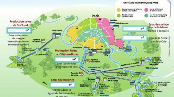 Paris prend très au sérieux le risque de contamination des stocks d'eau potable de la capitale