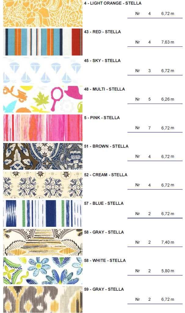 Vente de tissus américains Dear Stella par lots