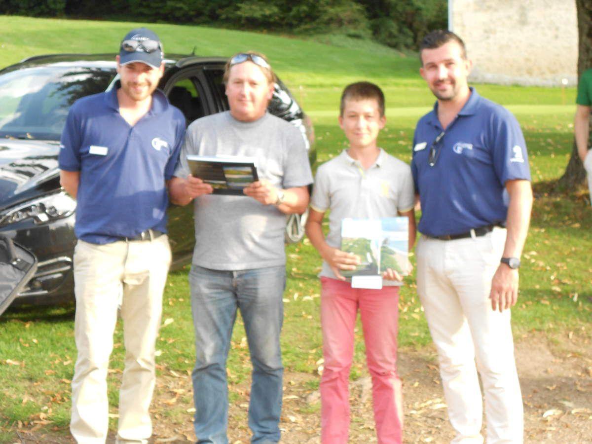 Résultats Compétition Peugeot Golf Tour