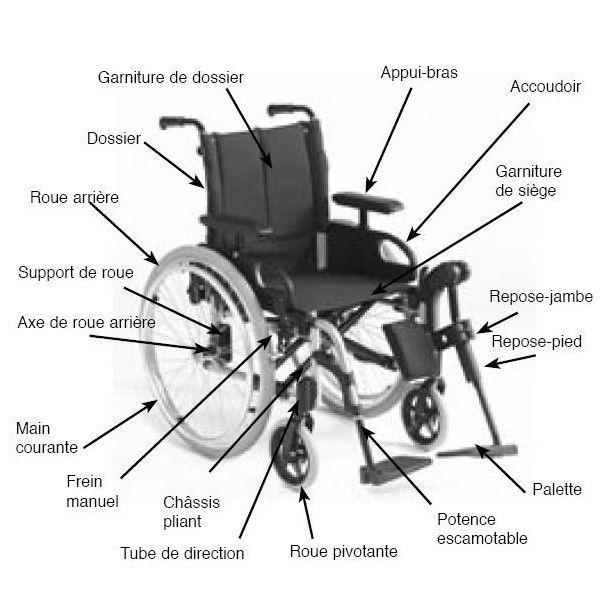 France: Un handicapé se fait voler son fauteuil roulant