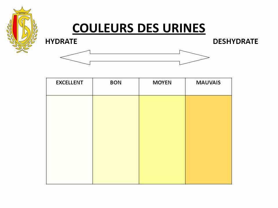 Les 9 différentes couleurs de l'urine et leur signification