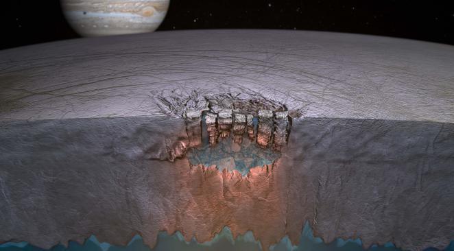 Pourquoi la découverte de la NASA sur la lune Europe est-elle si importante ?