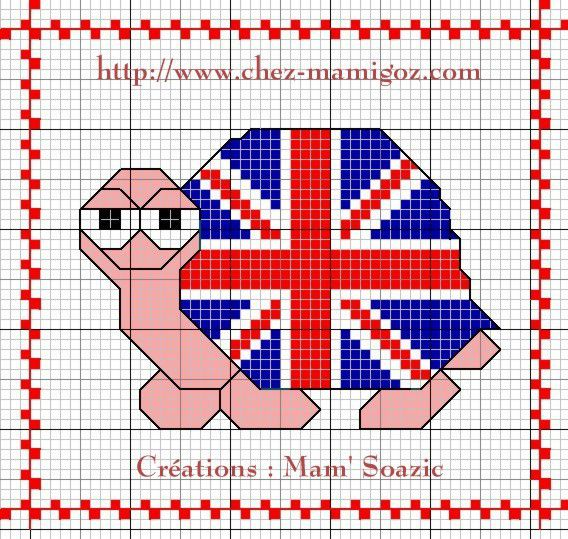 Plaid Tortues brodées : Tortues Drapeau Anglais