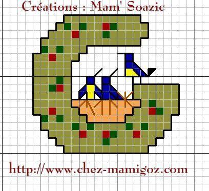 Album des lettres Habillées de Mamigoz