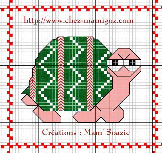 Plaid aux Tortues : Tortue Tapis Inca en Relief