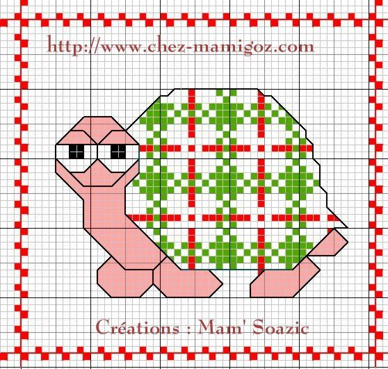 Plaid aux Tortues:  Tortue Coco Chanel