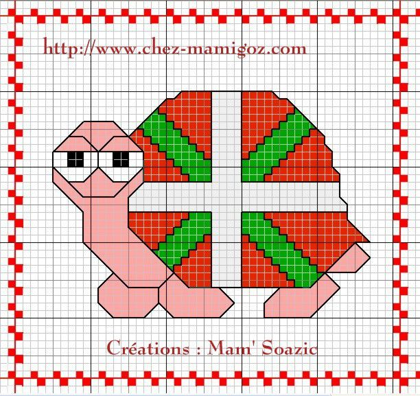 Plaid aux Tortues :  Tortue Drapeau Basque