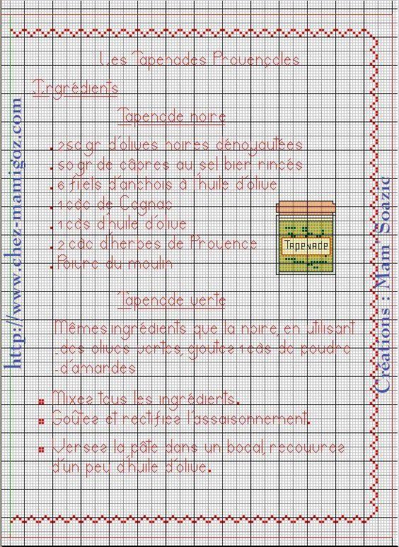 Livre Recettes Brodées de Mamigoz: Les Tapenades Provençales