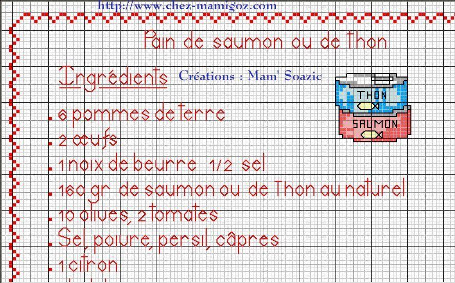 Livre Recettes Brodées de Mamigoz: Le Pain de Thon ou de Saumon