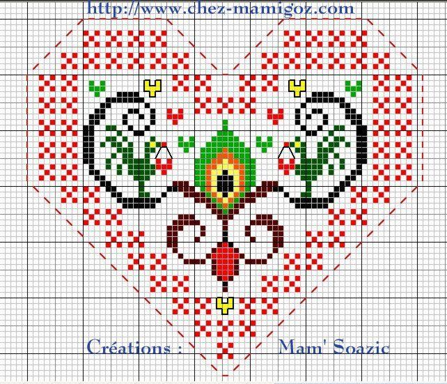 Quatrième Cœur à broder ST Valentin, Style Hongrois: 1 ère partie.