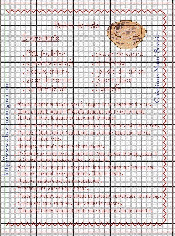 Livre Recettes Brodées de Mamigoz: Pasteïs de nata