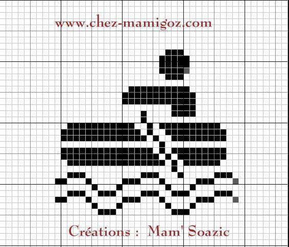 Grilles Pictogrammes brodés:  Zodiac