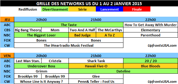 Grilles des networks du 1 au 9/01 : &quot&#x3B;American Idol&quot&#x3B;, &quot&#x3B;Empire&quot&#x3B;, &quot&#x3B;Glee&quot&#x3B;, &quot&#x3B;Galavant&quot&#x3B;, &quot&#x3B;Agent Carter&quot&#x3B;, &quot&#x3B;The Bachelor&quot&#x3B;, &quot&#x3B;Celebrity Apprentice&quot&#x3B;...