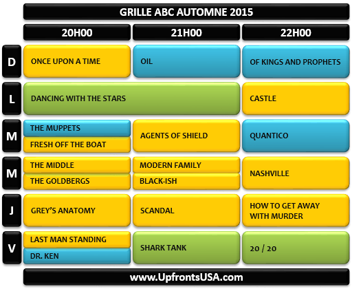 Grille ABC Saison 2015 / 2016 : &quot&#x3B;Oil&quot&#x3B; et &quot&#x3B;Of Kings And Prophets&quot&#x3B; le dimanche &#x3B; &quot&#x3B;Quantico&quot&#x3B; après &quot&#x3B;Agents of SHIELD&quot&#x3B;