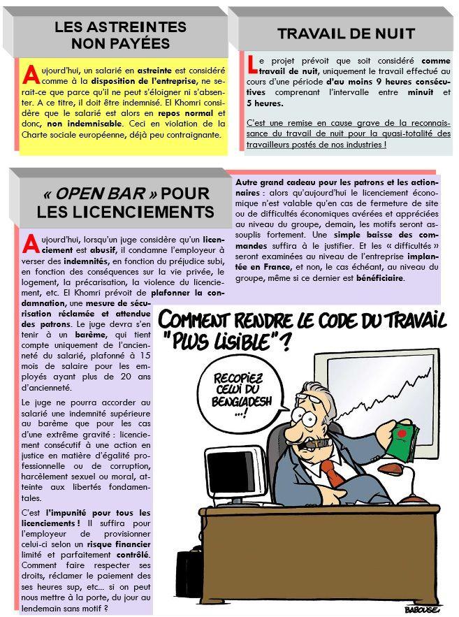Contre le projet de loi KHOMRI. A lire absolument, il n'y rien de bon dans ce projet !!!