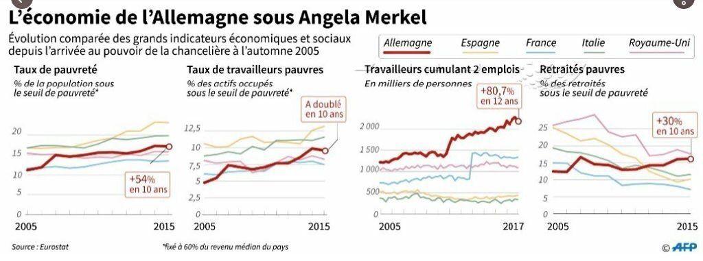 Syndicat Cgt Unilever France Hpc