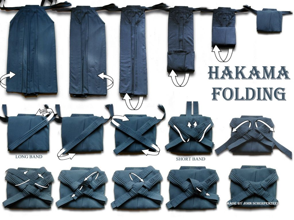 Comment plier son hakama ?