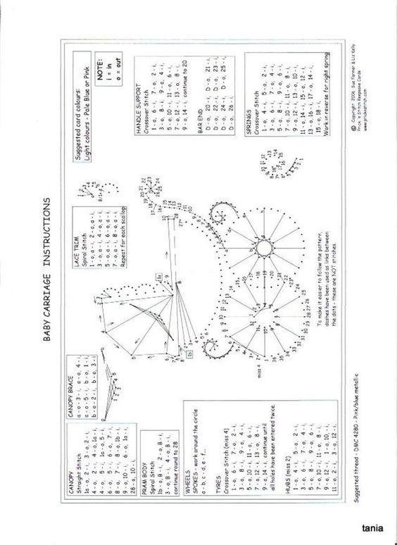 Broderies sur carte (tutoriel gratuit - DIY)
