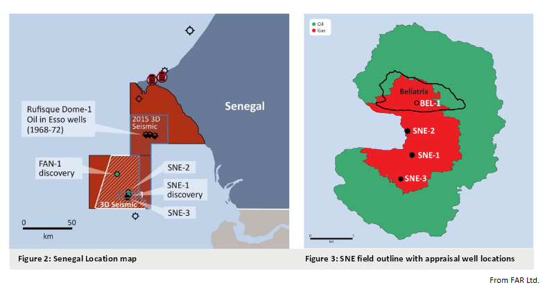 Cairn-led group drills SNE-3 appraisal well offshore Senegal